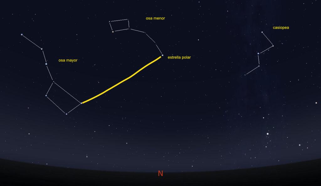 constelación-osa-mayor-osa-menor-y-casiopea-la-estrella-polar-indica-el-norte